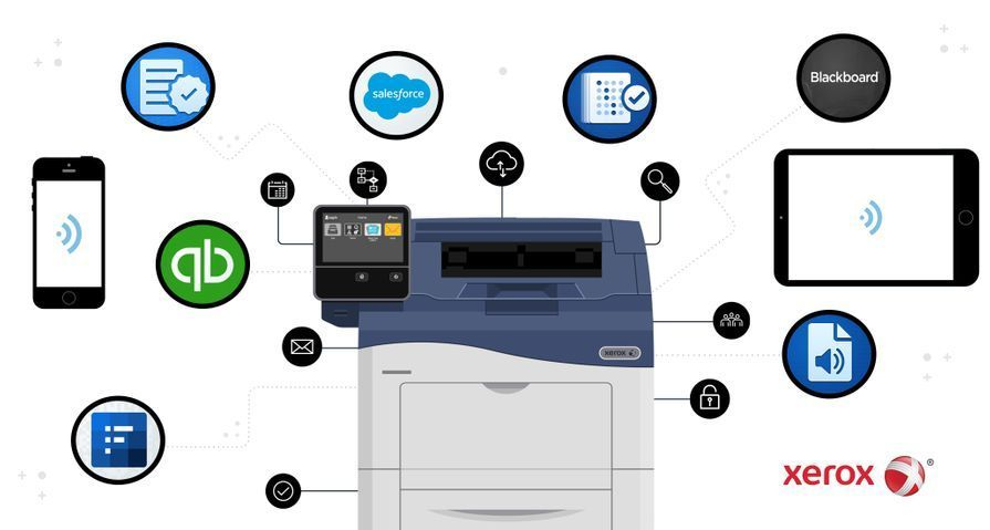 New Xerox ConnectKey Apps