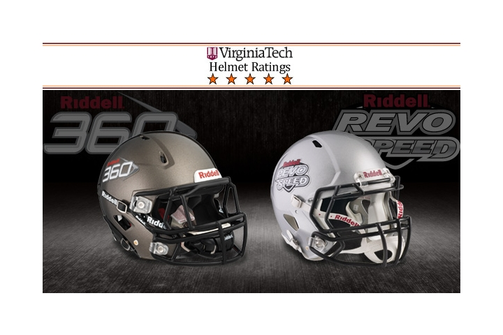 Riddell® Helmets Earn Highest Ranking in Virginia Tech Helmet Ratings™ for Second Year Running