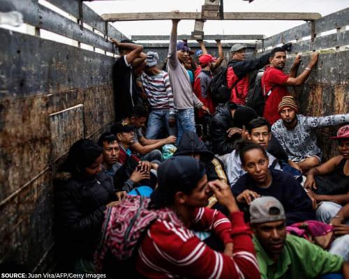 Humanitarian Crisis in Venezuela