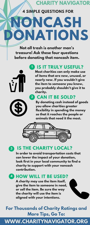 Charity Navigator Infographic