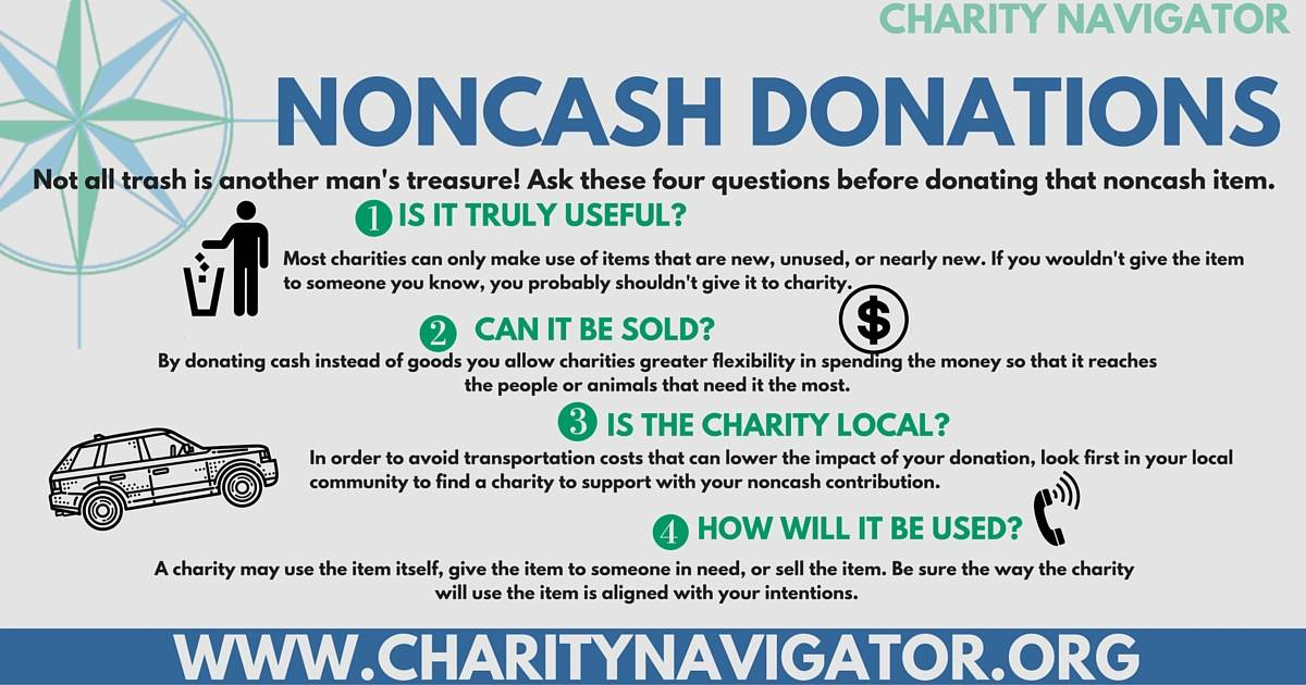 Celebrity charities scams
