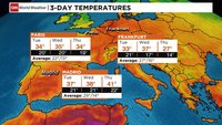 Europe prepares for scorching heat wave with public cooling rooms, mist showers and health warnings