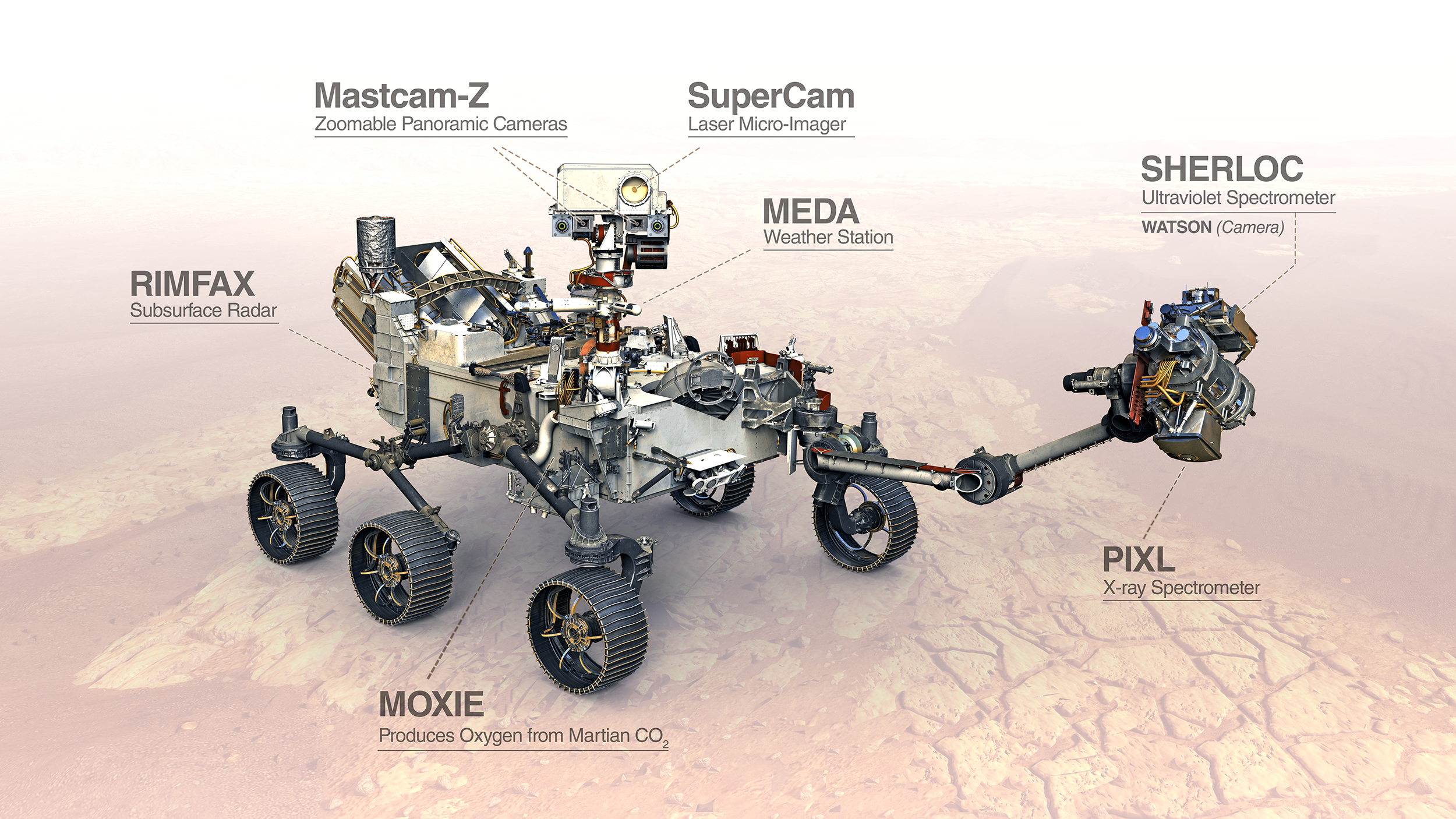 NASA's Perseverance rover is ready to launch on Thursday