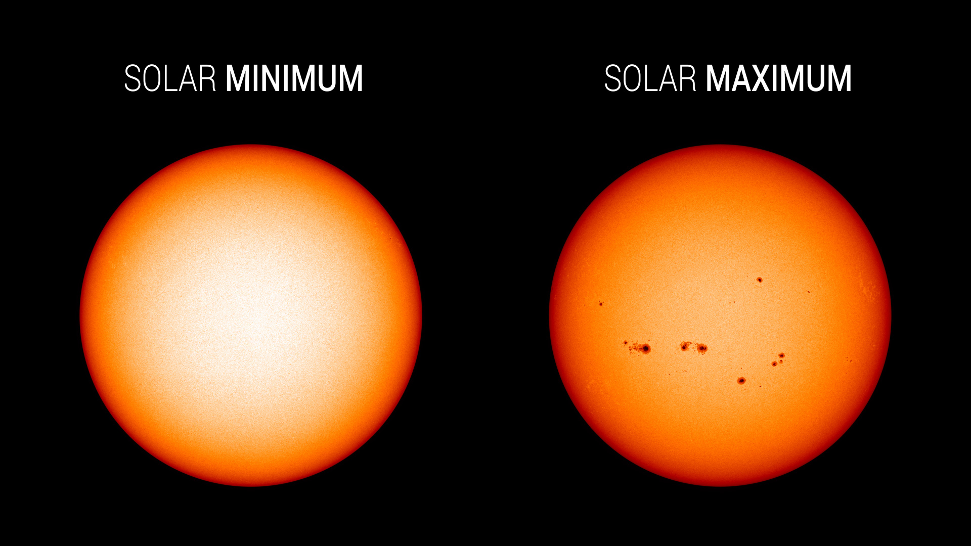 The sun has started a new solar cycle, experts say