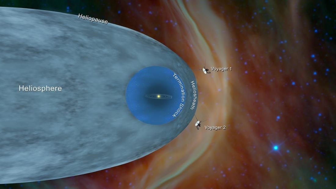 What Voyager 2 has learned since entering interstellar space