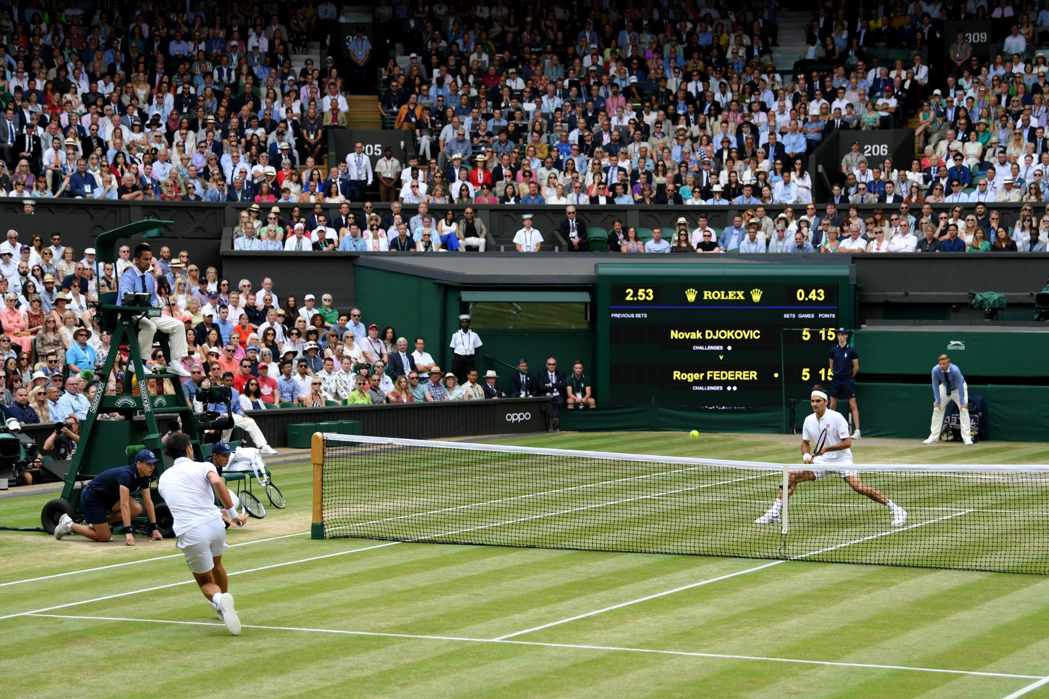 This year's Wimbledon could be canceled with decision to be made next week