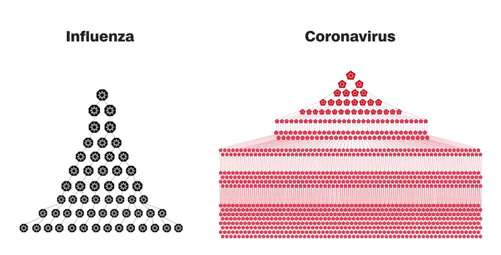 Coronavirus has killed more than 100,000 people across the US