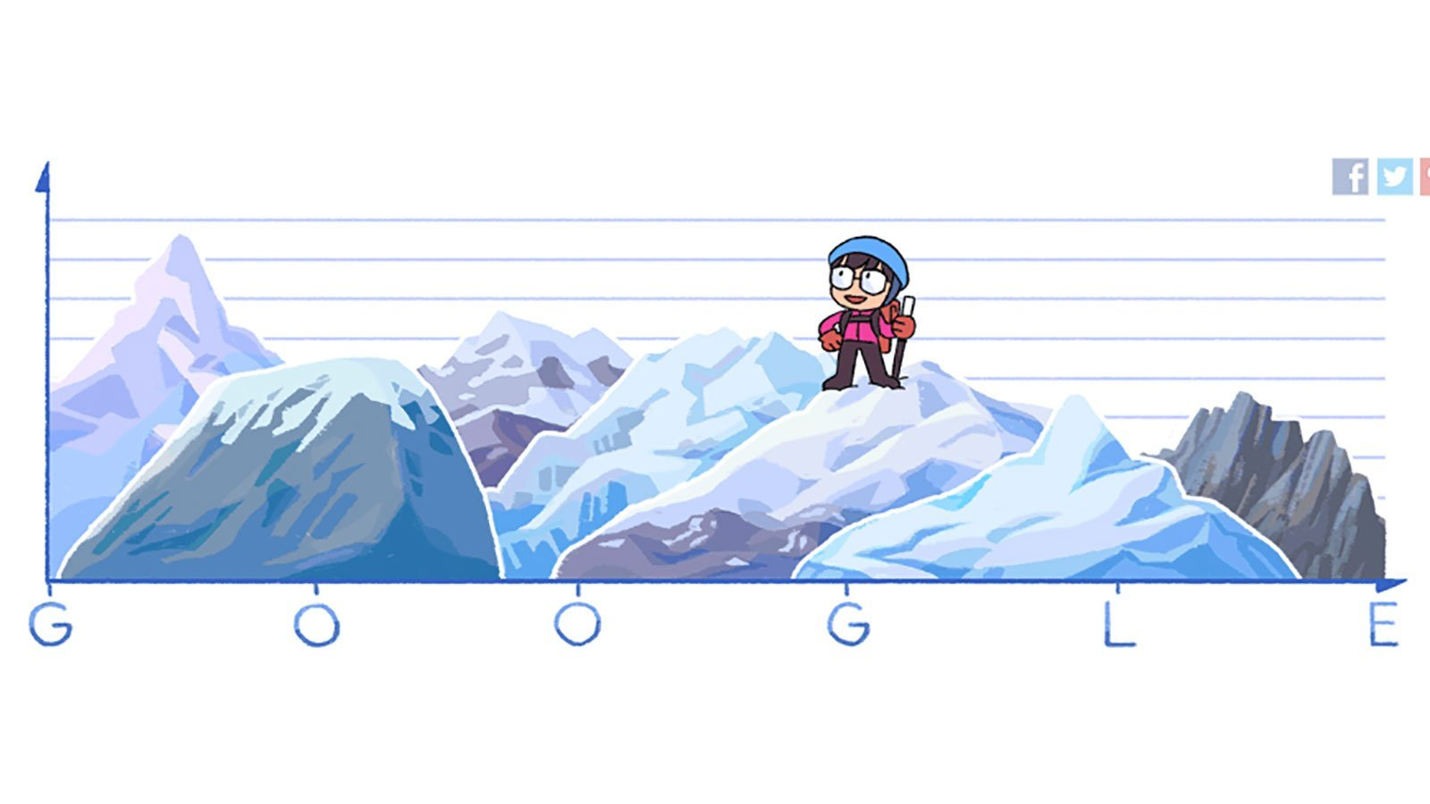 Google Doodle honors Junko Tabei, first woman to climb Mount Everest