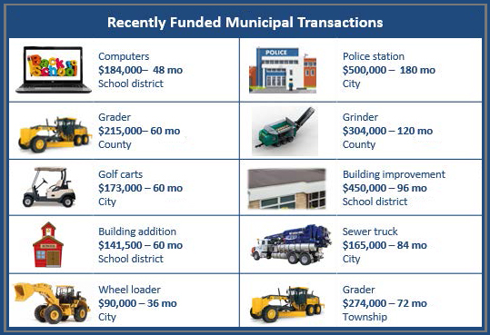 Recently Funded Municipal Transactions
