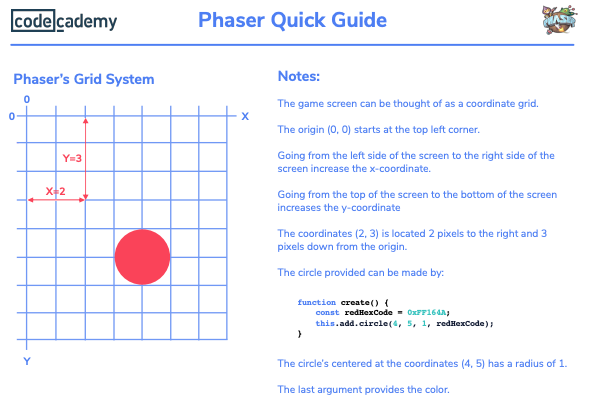 Guide to Phaser's Canvas coordinate system