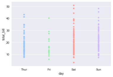 Seaborn Styling, Part 2: Color | Codecademy