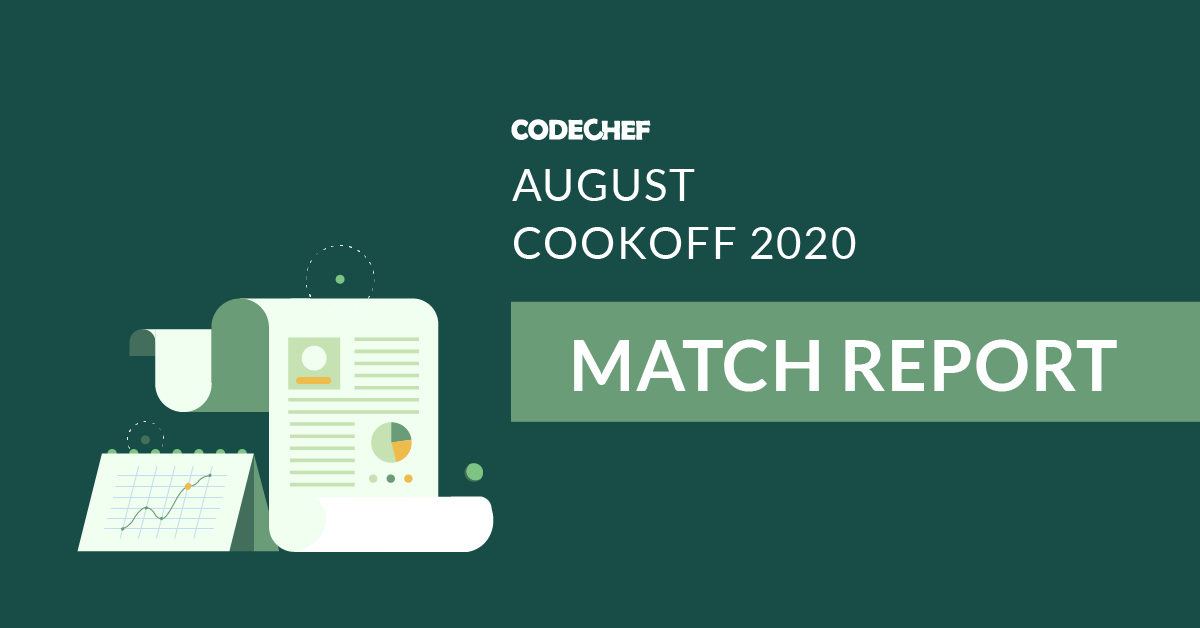August Cook-Off 2020 Match Report