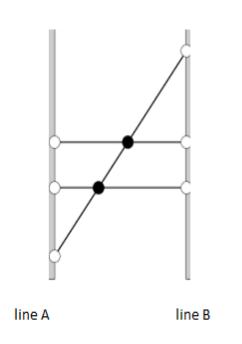 parallel lines codechef