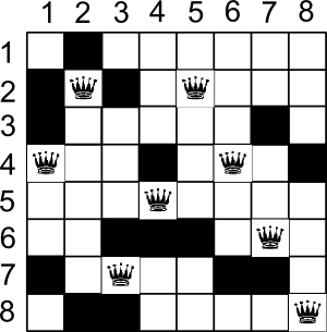 The N Queens Puzzle Revisited | CodeChef