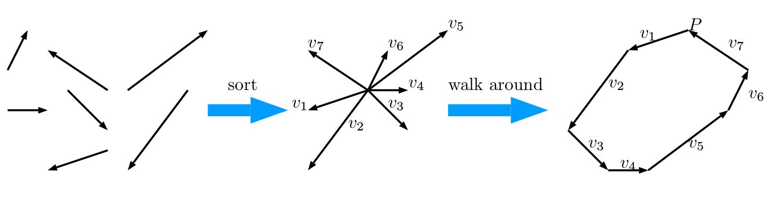 generate random polygons
