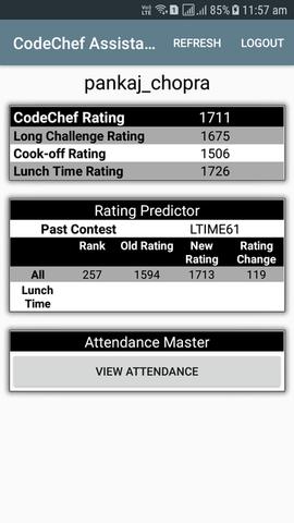 CodeChef Rating Predictor