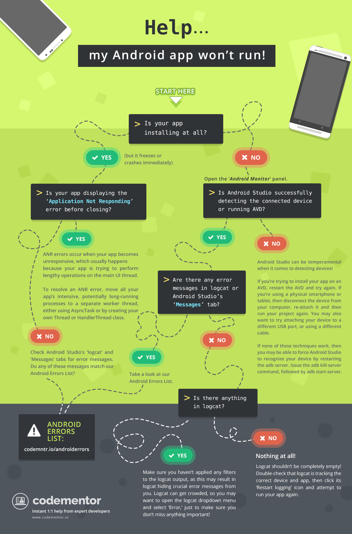 Infographic: 11 Most Common Android Errors and How to Fix