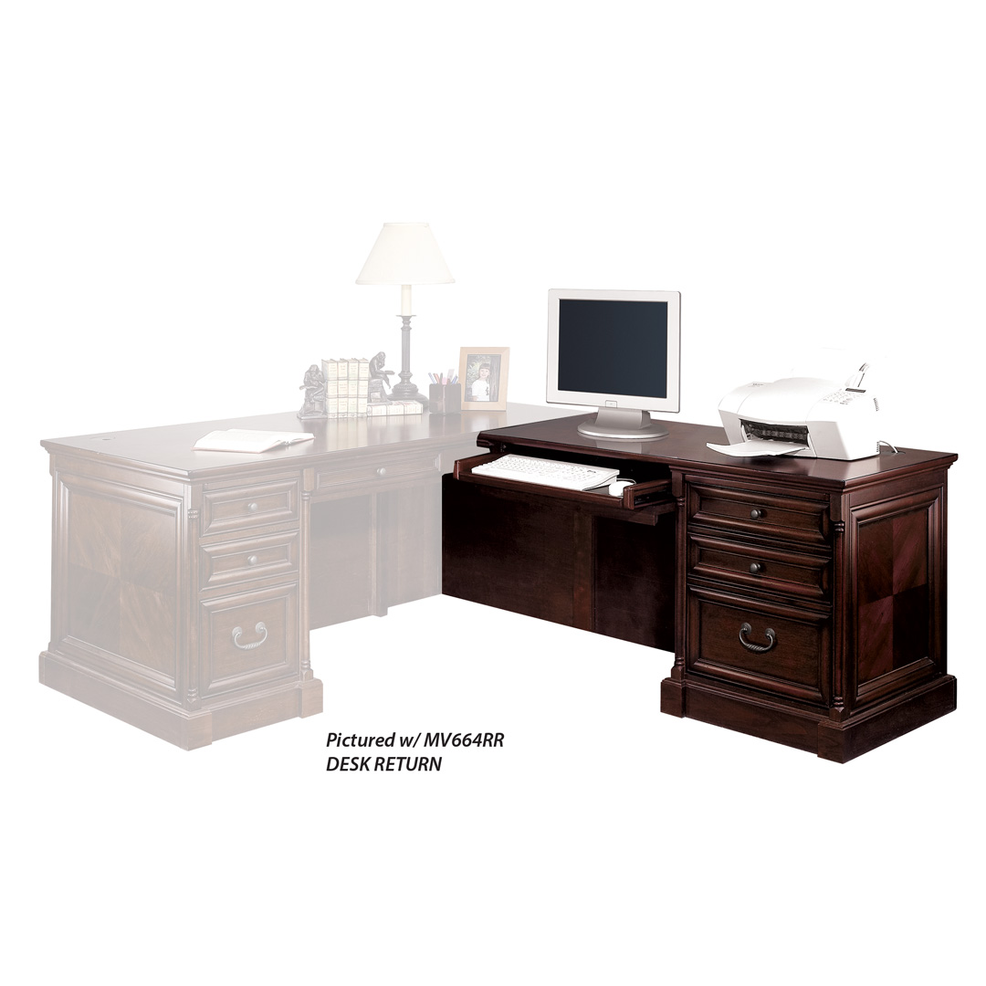 Right Return Desk