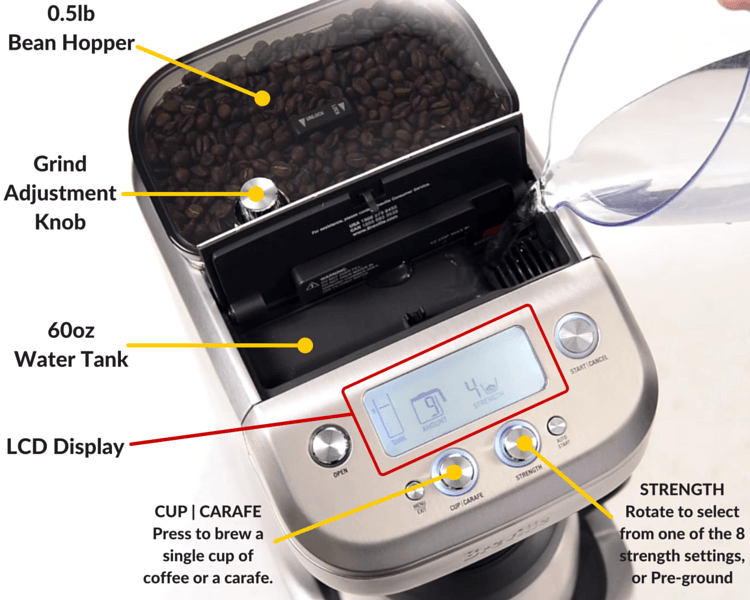 Details of the Breville Grind Control, the best coffee maker with grinder in the market today