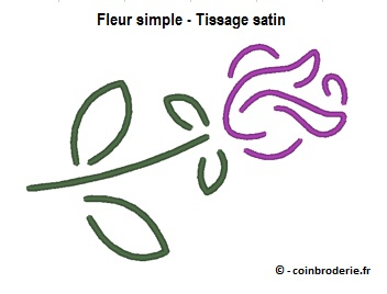 20170502 - Fleur simple - Tissage satin - coinbroderie.fr
