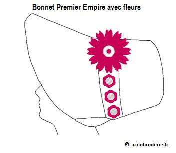 20170526 - Bonnet Premier Empire avec fleurs - coinbroderie.fr
