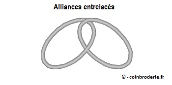 20170614 - Alliances entrelacés - coinbroderie.fr
