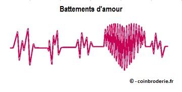 20170716 - Battements d amour - coinbroderie.fr