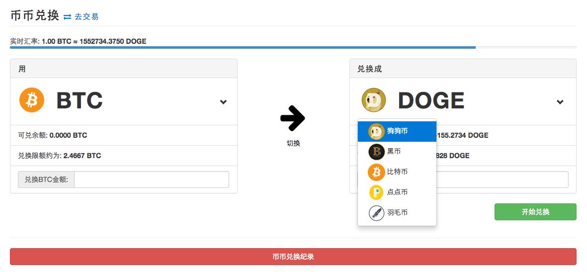 Cryptocurrency Gary Vaynerchuk Ethereum Chain Block Download Virus