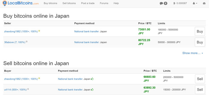 how to bitcoin to dollar South-Korea