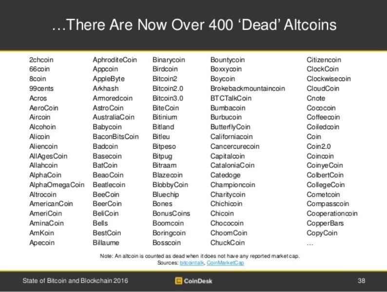 dead-altcoins