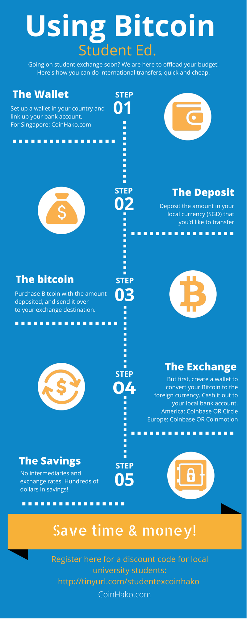 bitcoin remittance