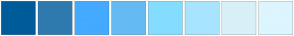 Color Scheme with #005B9A #2E7AAF #43AAFF #64BBF2 #83DDFF #A8E4FF #D8EFF8 #DCF5FF
