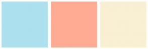 Color Scheme with #ACE0EE #FFAB93 #F9EFD3