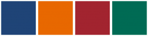 Color Scheme with #1F4477 #E86800 #A2242F #006B54