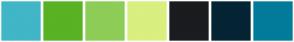 Color Scheme with #40B6C6 #59B224 #8DCD57 #D9EF7F #1B1C1F #052434 #027B9A