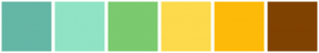 Color Scheme with #64B6A5 #90E3C5 #7BCA6F #FCDA4C #FDBA08 #804200