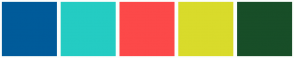 Color Scheme with #005B9A #24CCC3 #FC4949 #D9DB2B #184E28