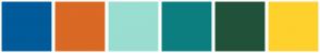 Color Scheme with #005B9A #D96924 #99DED0 #0C7E80 #215239 #FFD12D