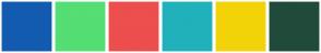 Color Scheme with #135BB1 #54DE74 #ED4E4E #20B1BB #F2D308 #204A3A