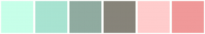 Color Scheme with #C7FFE9 #A8E3D1 #90ABA0 #87847A #FFCCCC #F09999