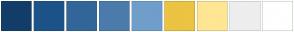 Color Scheme with #123E69 #1C5388 #336699 #4B7CAC #709ECA #ECC442 #FFE693 #EEEEEE #FFFFFF