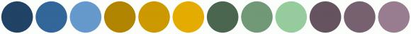 ColorCombo13870