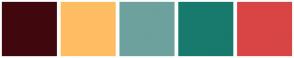 Color Scheme with #40080E #FFBD63 #6DA19D #177A6D #D94545