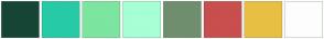 Color Scheme with #174535 #27CAA6 #7CE5A0 #A7FFD5 #6F8E6E #C94E4E #E8BF43 #FDFDFD