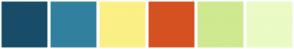 Color Scheme with #184D68 #31809F #FAF085 #D55121 #CFE990 #EAFBC5