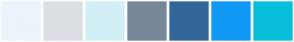Color Scheme with #EBF4FA #DBDFE3 #D2EFF6 #778899 #336699 #0F99F4 #08BFDB