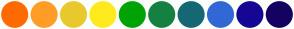 Color Scheme with #FF6A00 #FF9D26 #E8C92E #FFEA1E #00A305 #158141 #156874 #3168D5 #150793 #150161