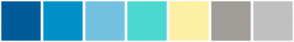 Color Scheme with #005B9A #0191C8 #74C2E1 #4CD9D2 #FDF1A6 #A19D97 #C0C0C0