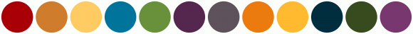 ColorCombo5195