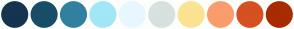 Color Scheme with #153450 #184D68 #31809F #A2E7F6 #E8F7FF #D6E1E0 #FCE293 #FB9C6C #D55121 #A92B00